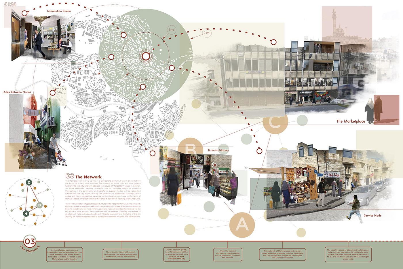 Place And Displacement Architecture Students Design Prize