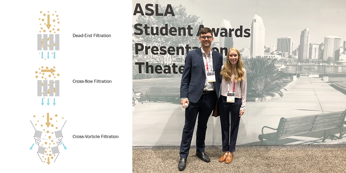 Filter infographic and picture of Alex Balog and Julia May at ASLA conference in San Diego