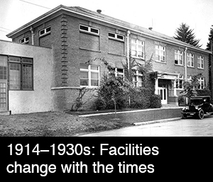 1914 - 1930: Facilities change with the times