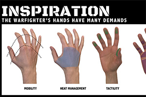 graphic showing four hands
