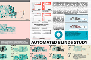 Automated Blinds Study poster