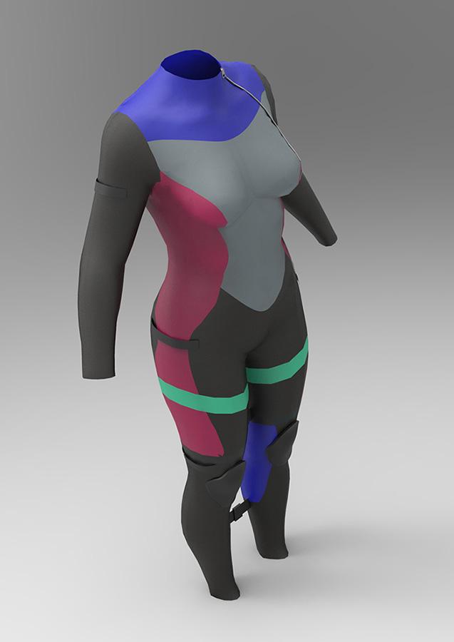 wetsuit design